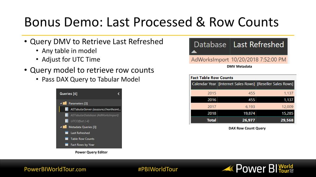 Processing Analysis Services Tabular Models - ppt download