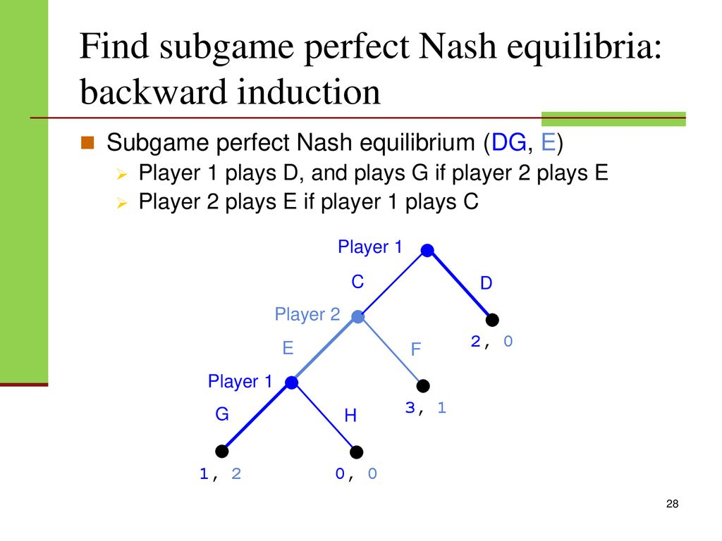 Lecture 3 Dynamic Games Of Complete Information Ppt Download
