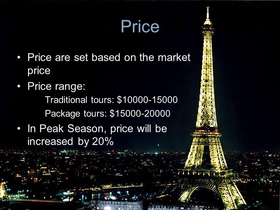 Price Price are set based on the market price