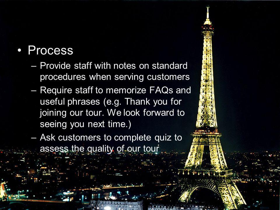 Process Provide staff with notes on standard procedures when serving customers.