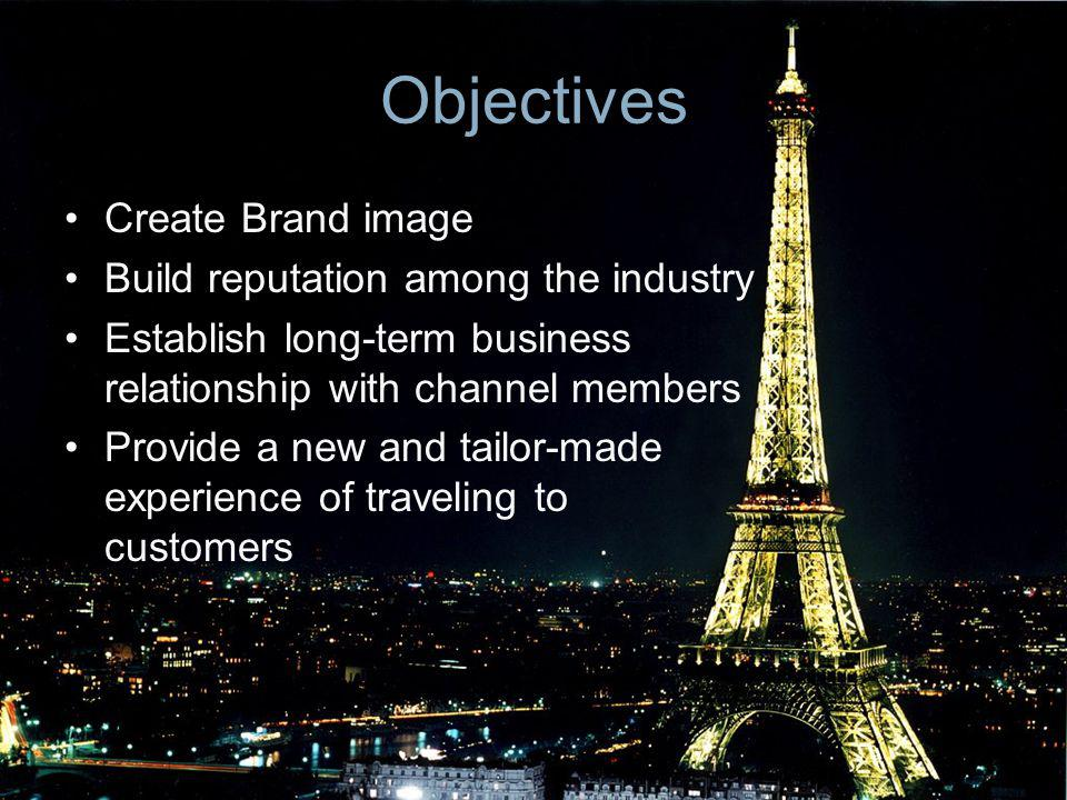 Objectives Create Brand image Build reputation among the industry