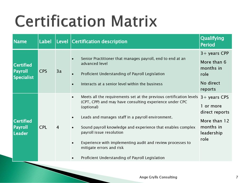 Payroll Certification - ppt download
