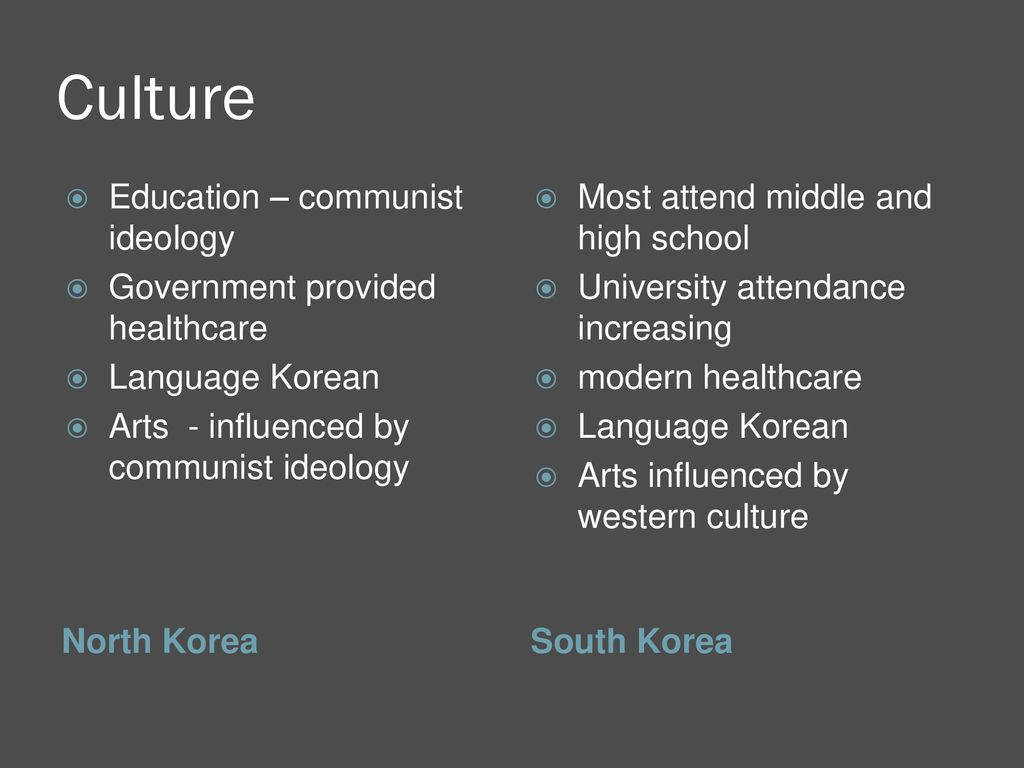 North and South Korea  - ppt download