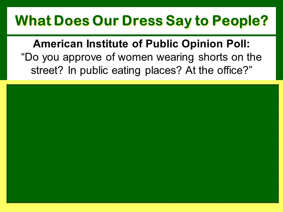 What Does Our Dress Say to People