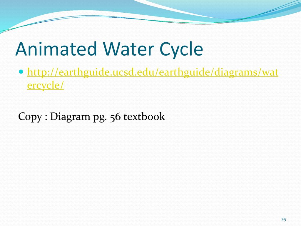 25 animated water cycle copy : diagram