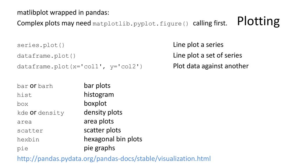 Numpy and Pandas Dr Andy Evans - ppt download