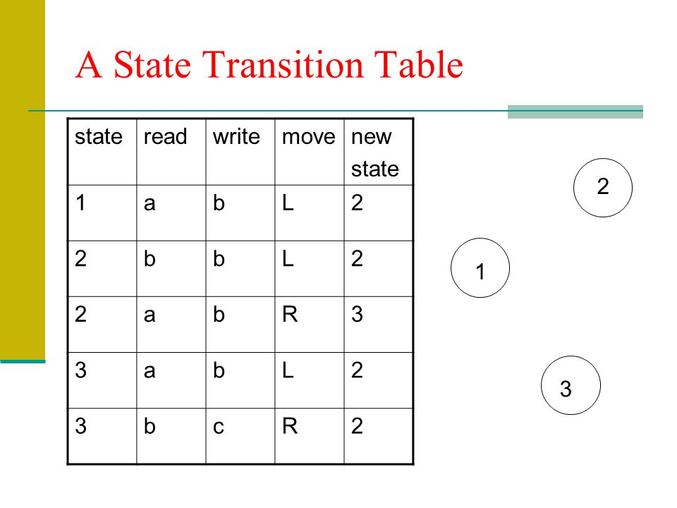 A State Transition Table