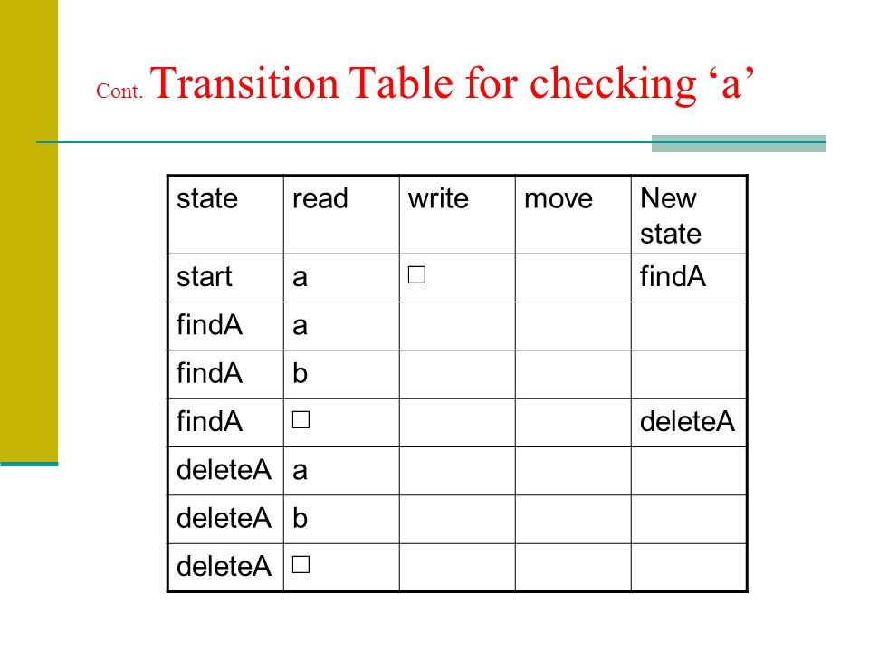 Cont. Transition Table for checking 'a'