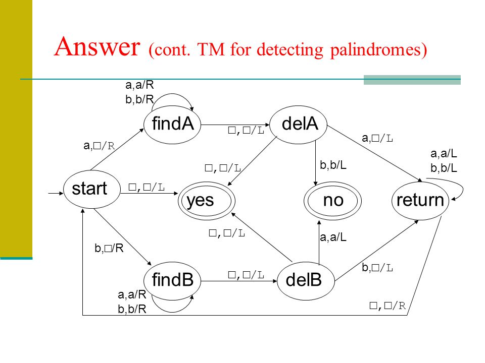 Answer (cont. TM for detecting palindromes)