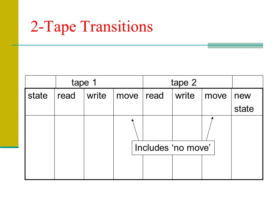 2-Tape Transitions tape 1 tape 2 state read write move new