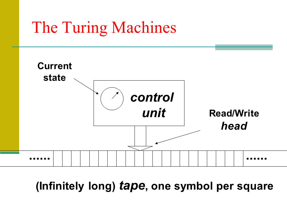 The Turing Machines control unit ...... ...... head