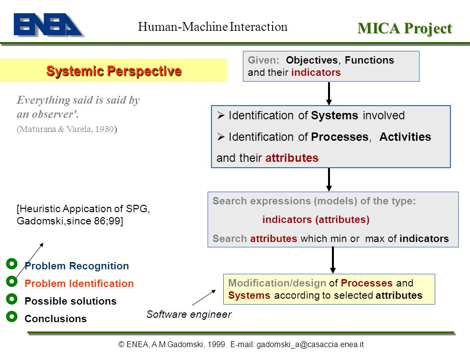 MICA Project Human-Machine Interaction Systemic Perspective
