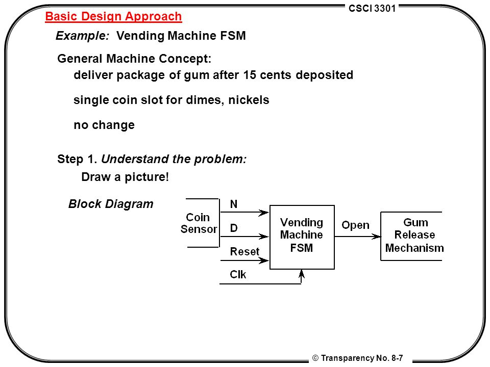 Basic Design Approach Example: Vending Machine FSM. General Machine Concept: deliver package of gum after 15 cents deposited.
