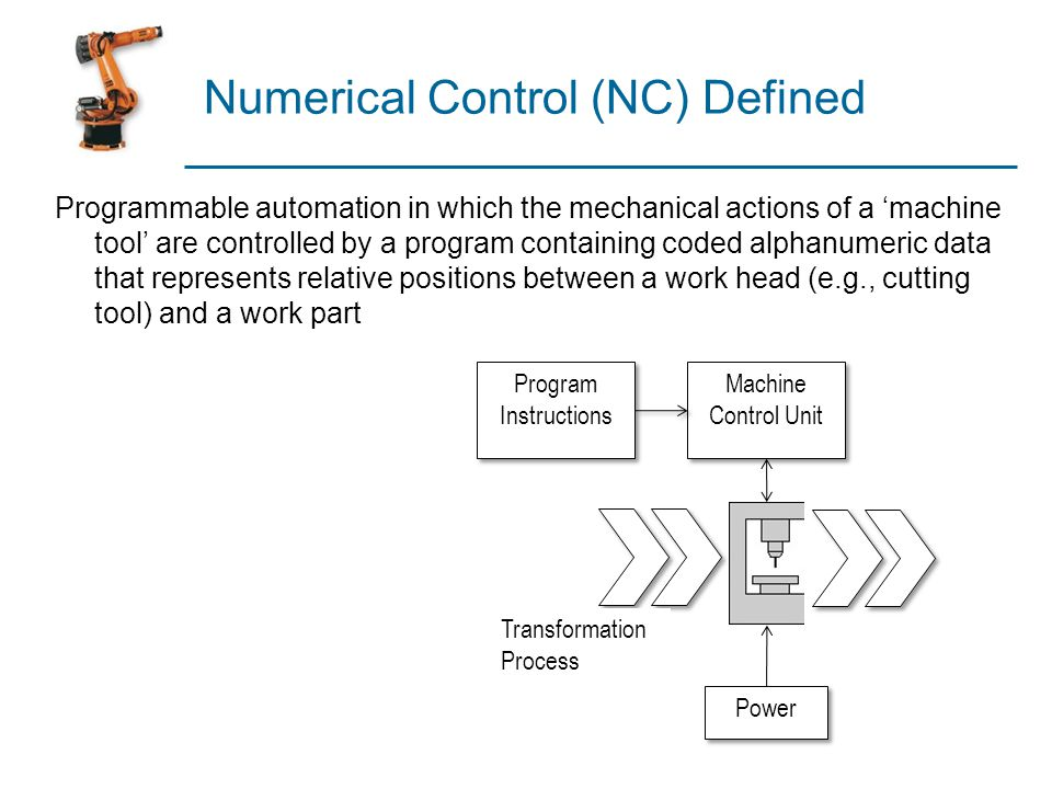 Numerical Control (NC) Defined