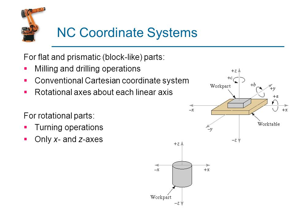 NC Coordinate Systems For flat and prismatic (block-like) parts: