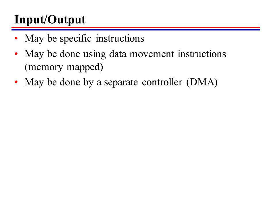 Input/Output May be specific instructions