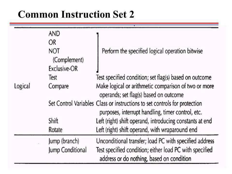 Common Instruction Set 2
