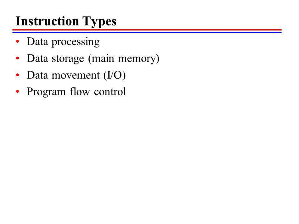 Instruction Types Data processing Data storage (main memory)