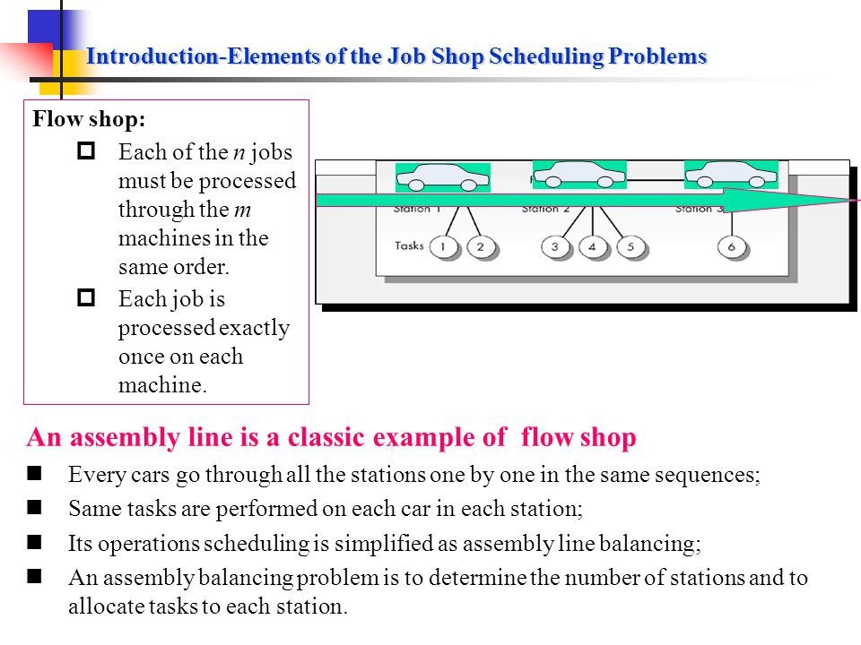Introduction-Elements of the Job Shop Scheduling Problems