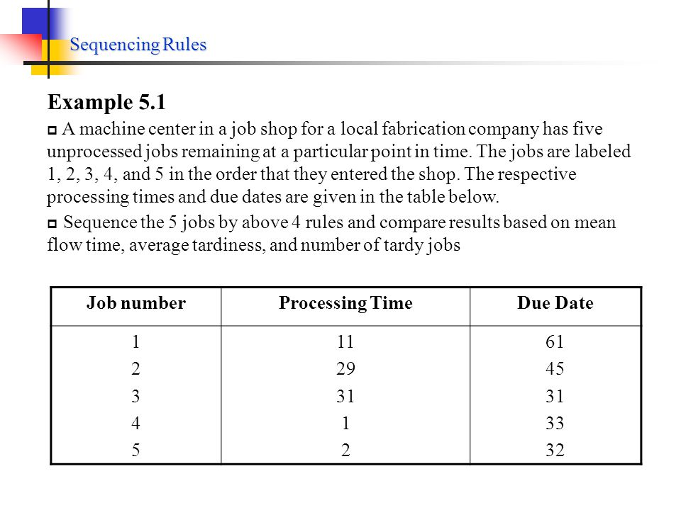 Example 5.1 Sequencing Rules