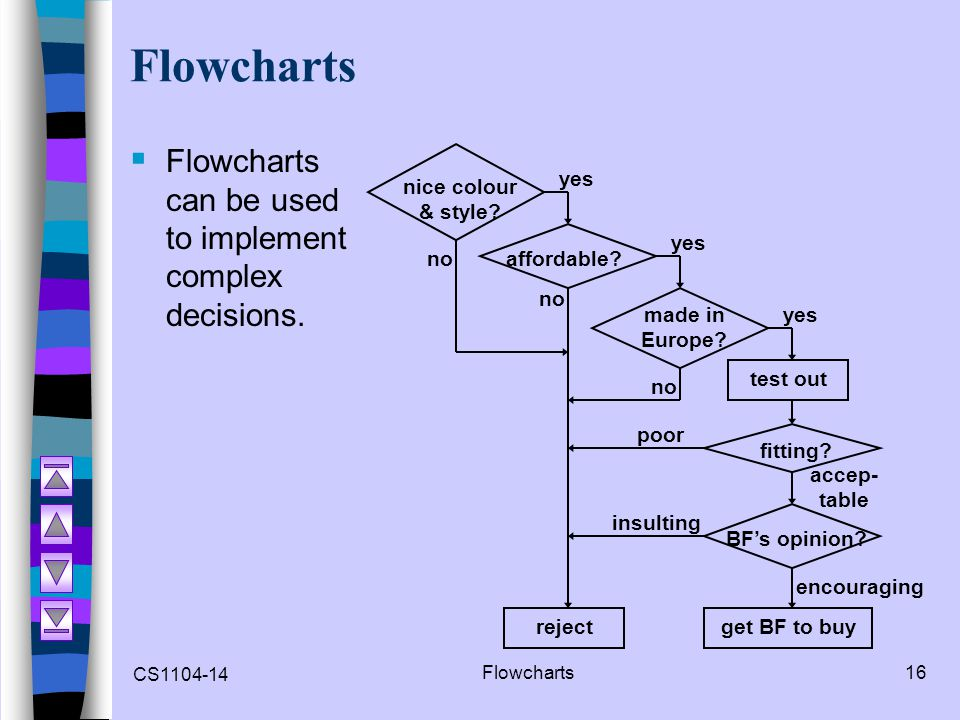 Flowcharts Flowcharts can be used to implement complex decisions.
