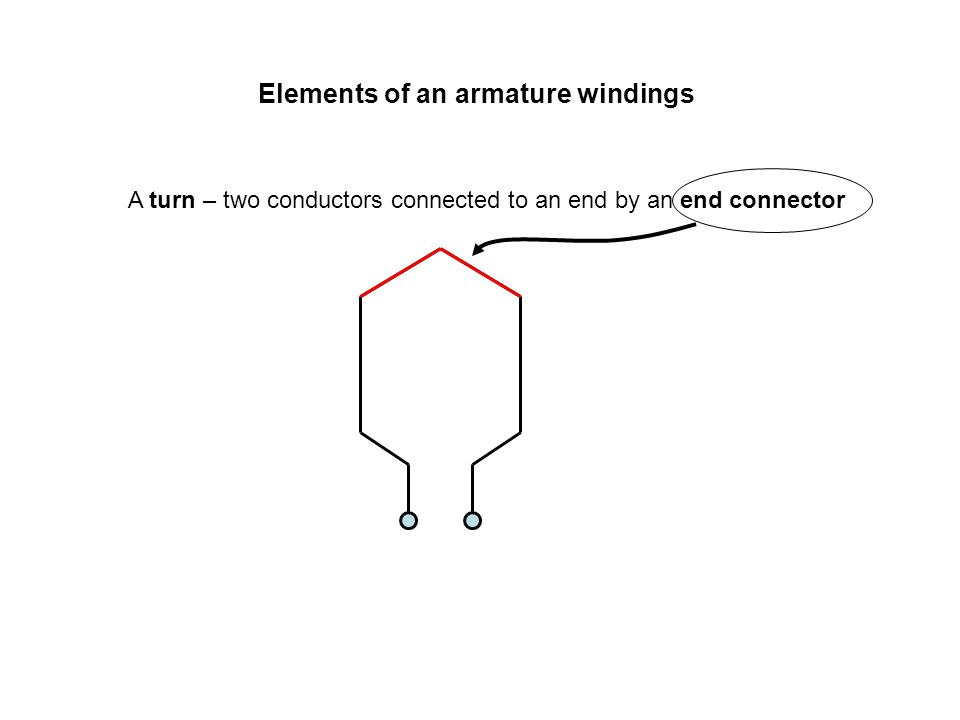 See 3433 Elements Of Armature Winding In Dc Machines Ppt Video