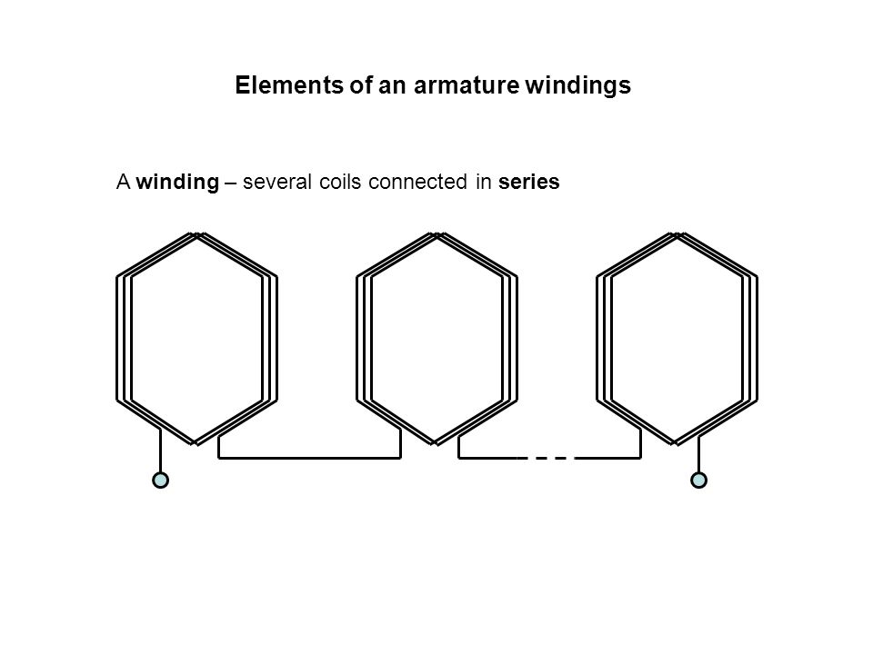 Elements of an armature windings