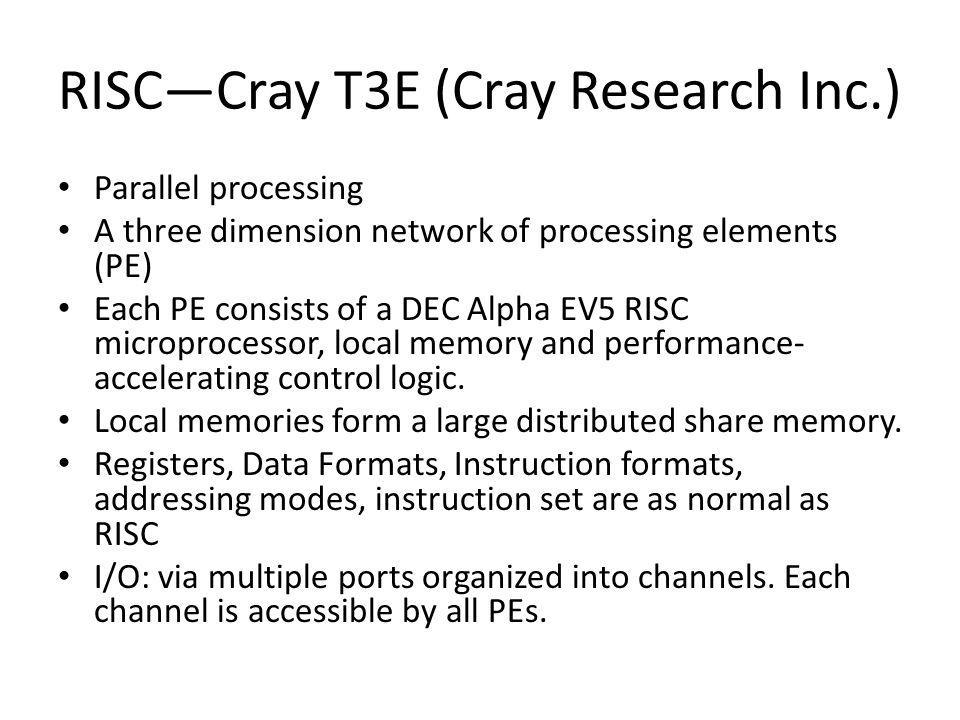 RISC—Cray T3E (Cray Research Inc.)