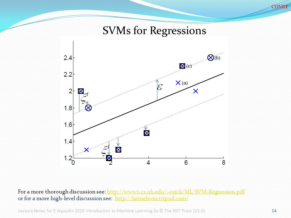 SVMs for Regressions cover
