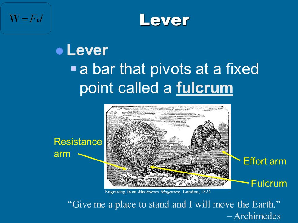 Lever Lever a bar that pivots at a fixed point called a fulcrum