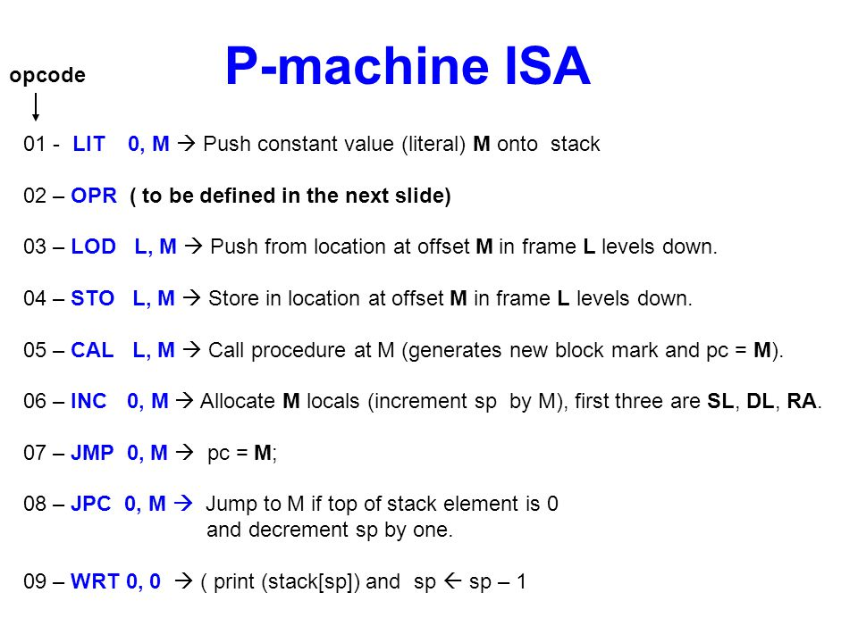 P-machine ISA opcode. 01 - LIT 0, M  Push constant value (literal) M onto stack. 02 – OPR ( to be defined in the next slide)