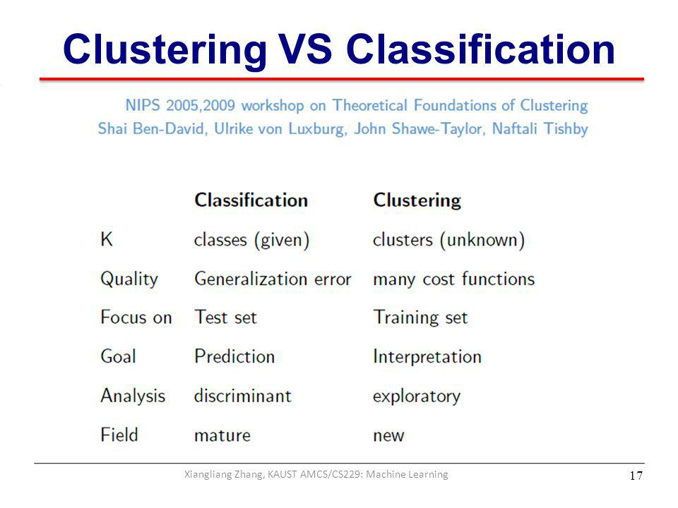 Clustering VS Classification