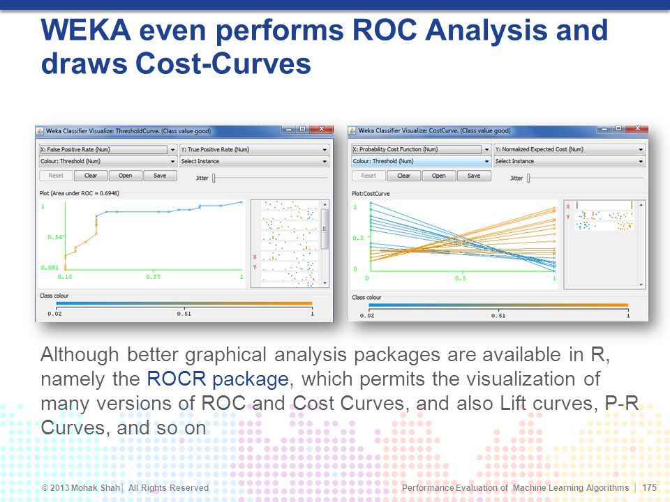 WEKA even performs ROC Analysis and draws Cost-Curves