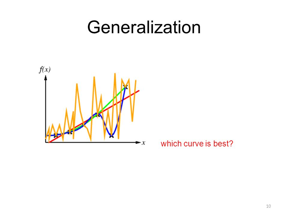 Generalization which curve is best