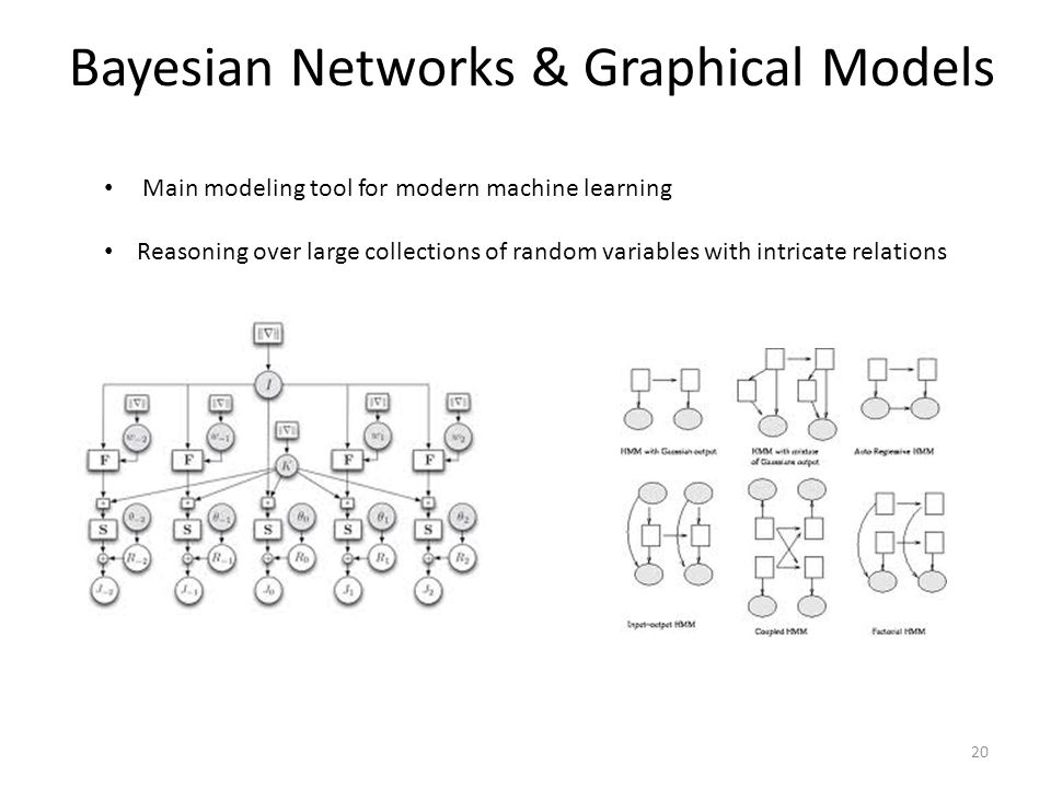 Bayesian Networks & Graphical Models