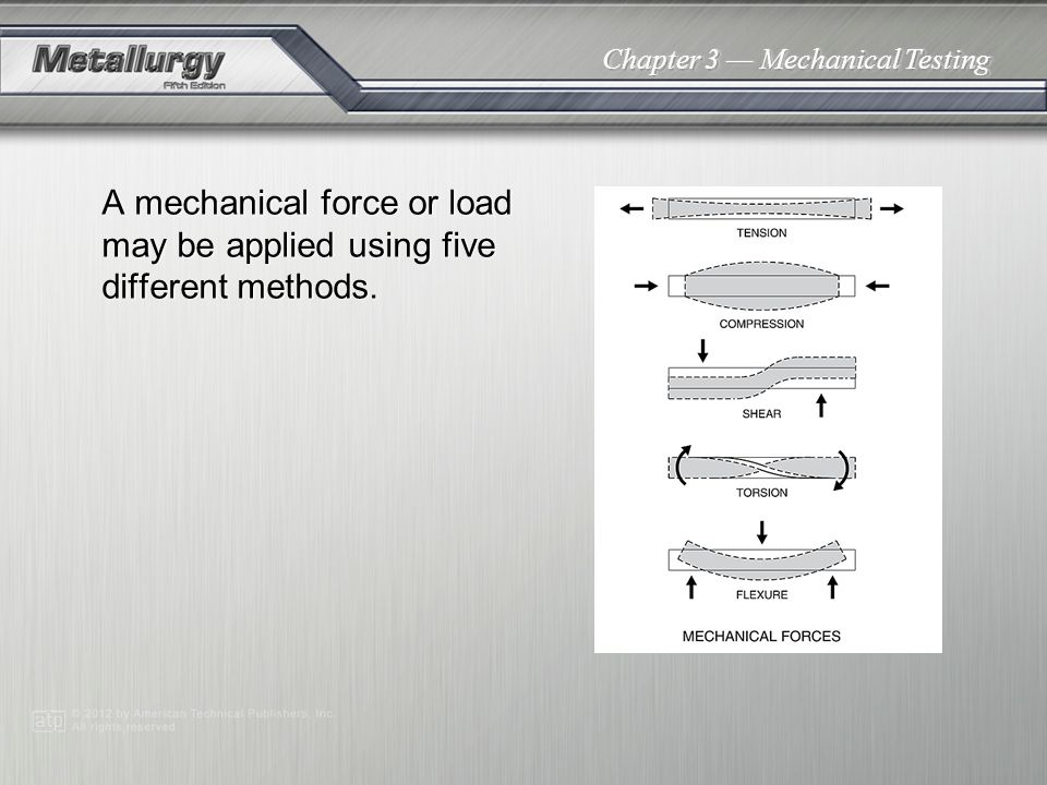 A mechanical force or load may be applied using five different methods.