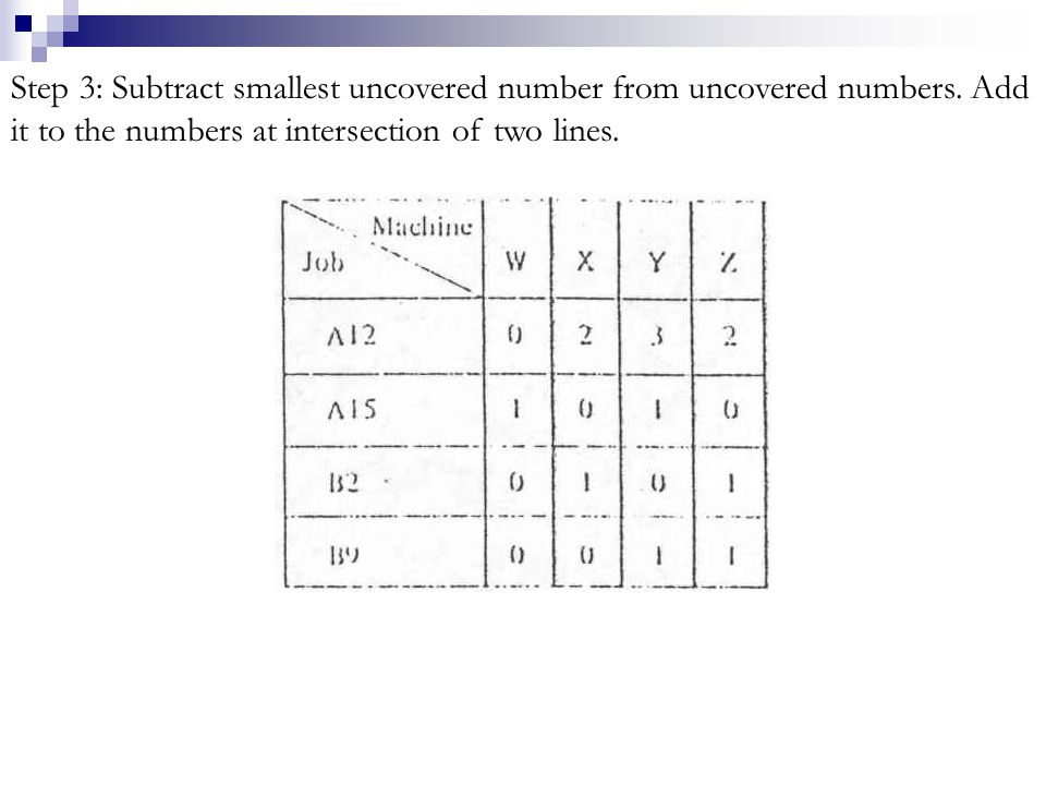 Step 3: Subtract smallest uncovered number from uncovered numbers