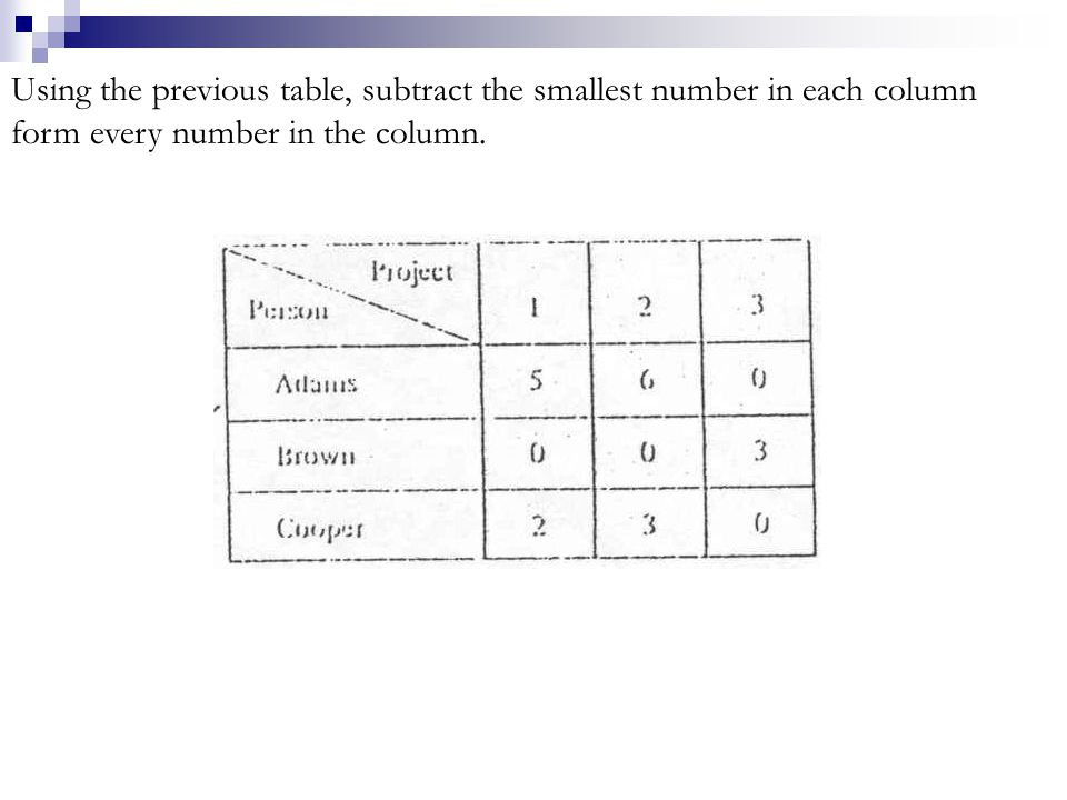 Using the previous table, subtract the smallest number in each column form every number in the column.