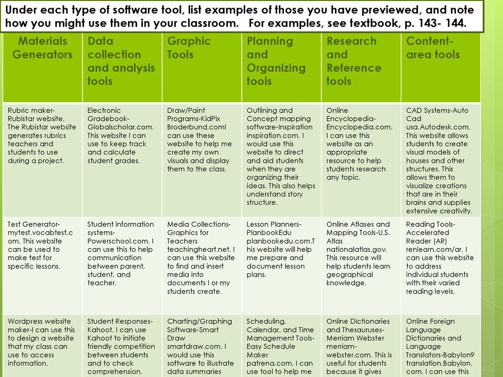 Data collection and analysis tools Graphic Tools - ppt download