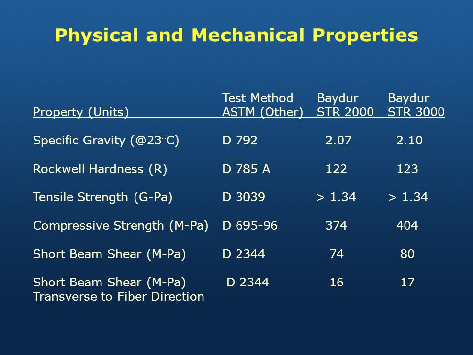 Physical and Mechanical Properties