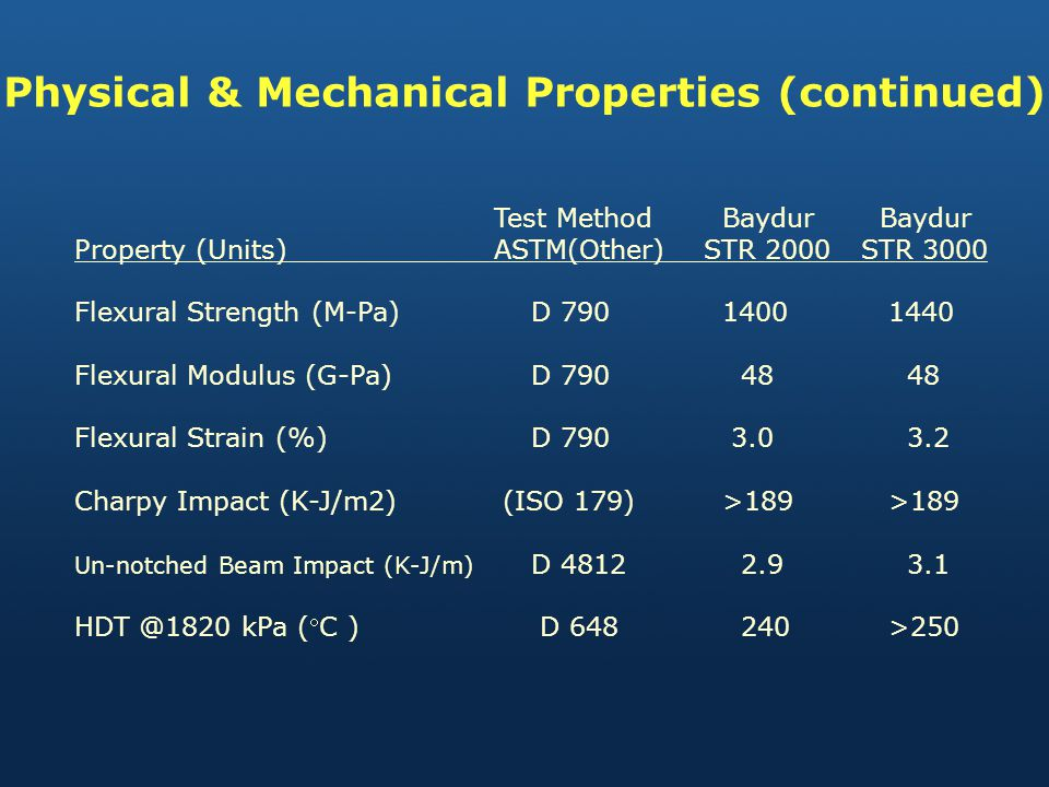 Physical & Mechanical Properties (continued)