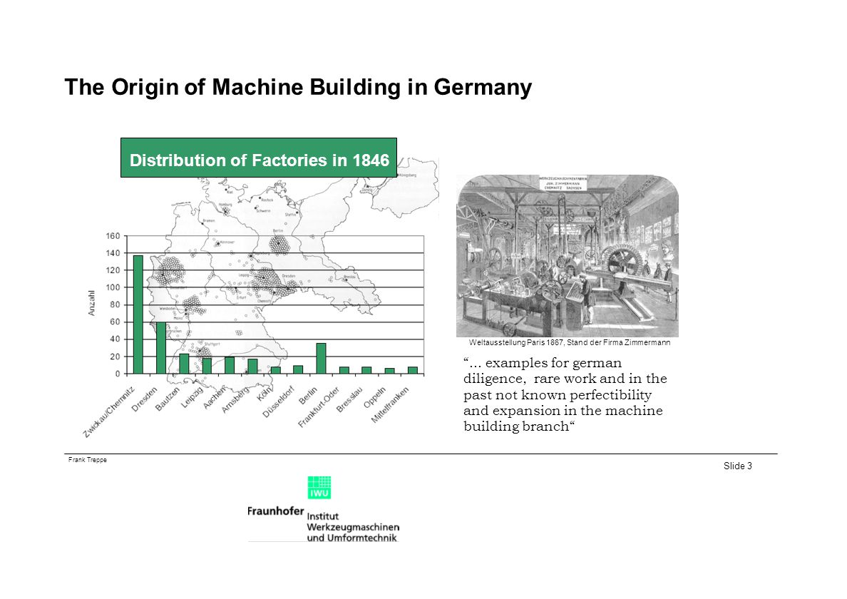 The Origin of Machine Building in Germany