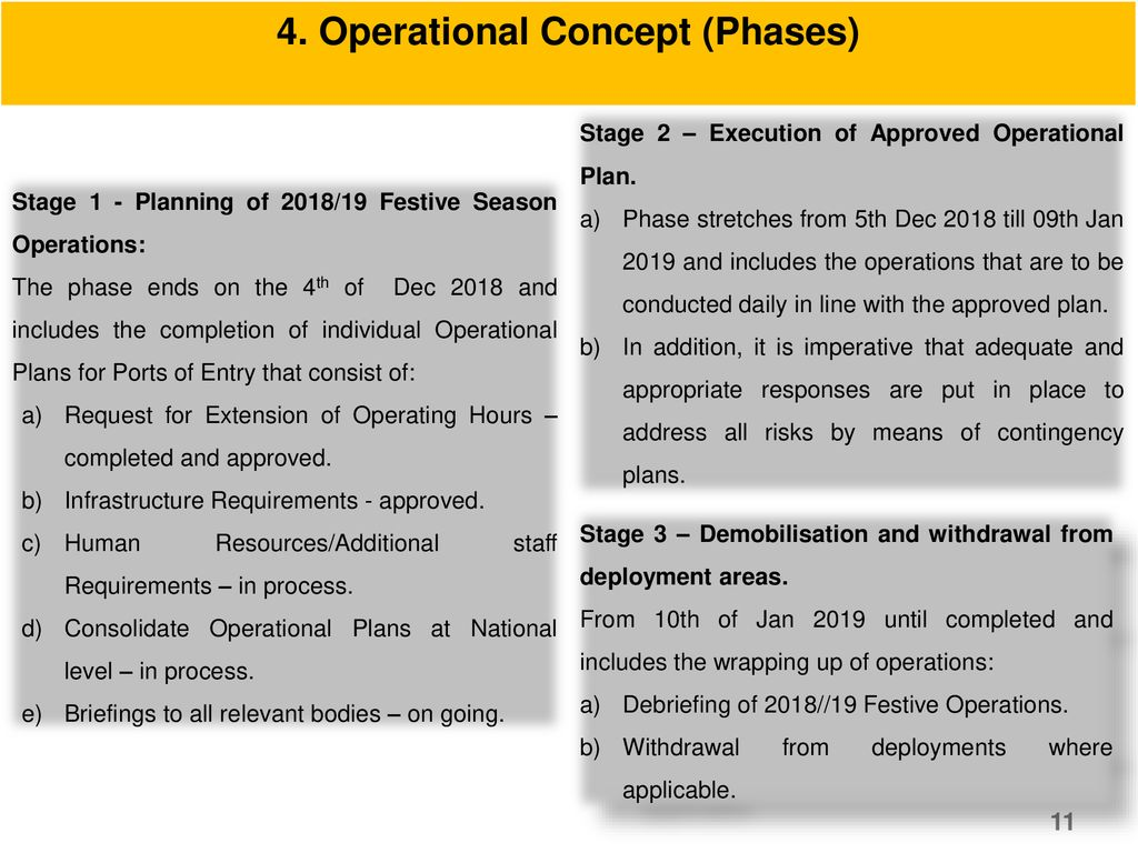 4. Operational Concept (Phases)