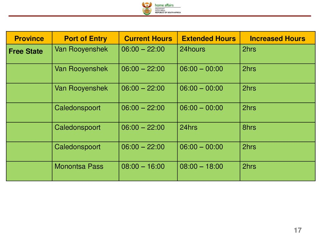 Province Port of Entry. Current Hours. Extended Hours. Increased Hours. Free State. Van Rooyenshek.