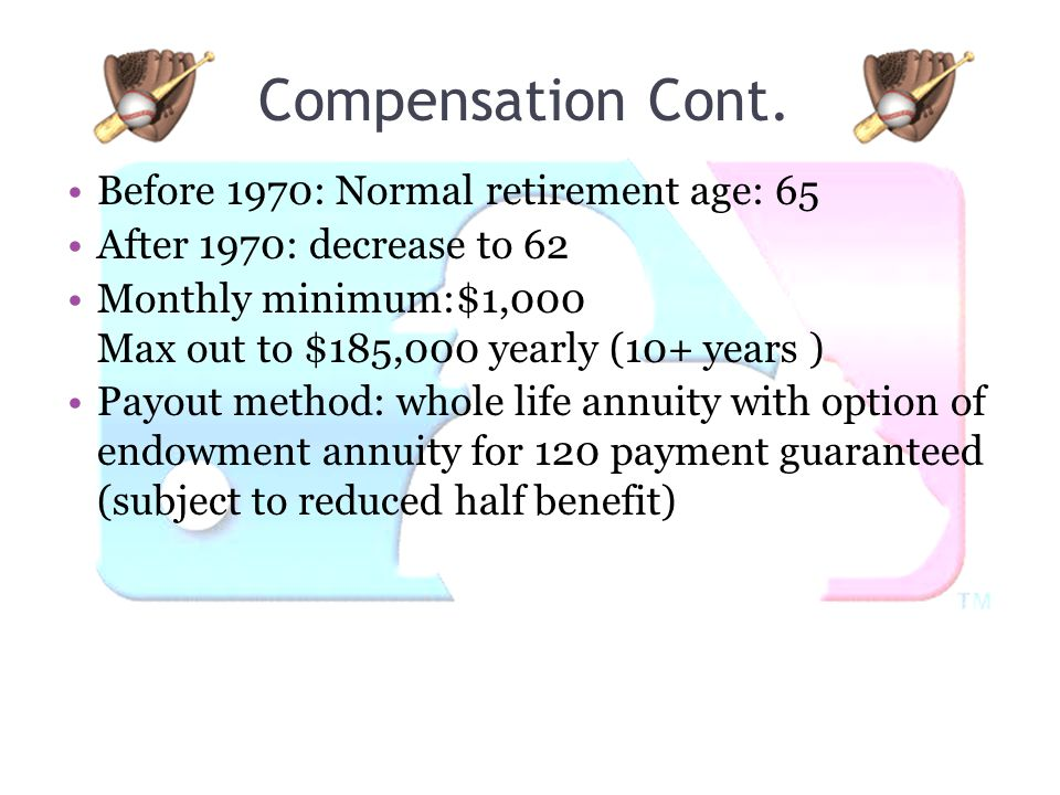 Compensation Cont. Before 1970: Normal retirement age: 65