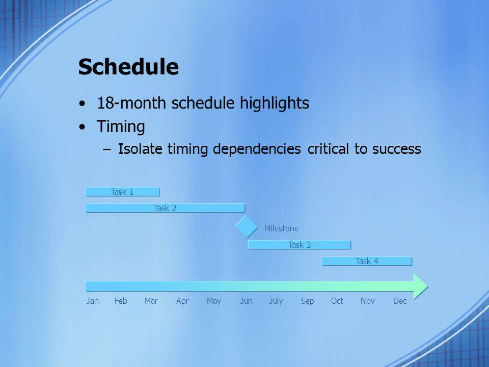 Schedule 18-month schedule highlights Timing