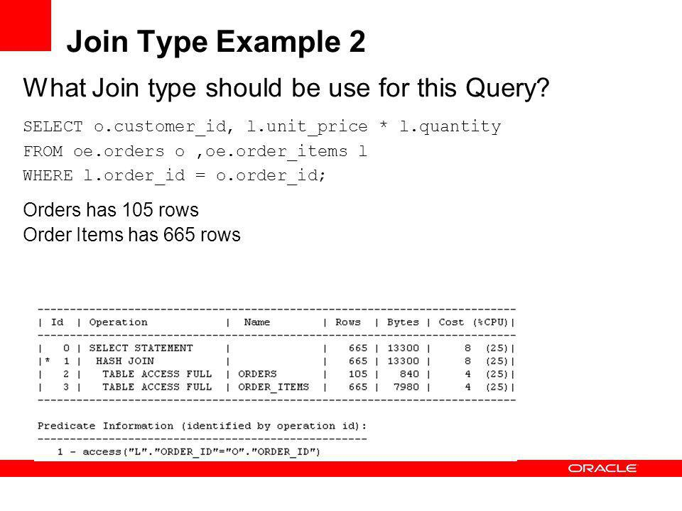 Join Type Example 2 What Join type should be use for this Query