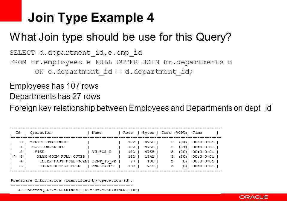 Join Type Example 4 What Join type should be use for this Query