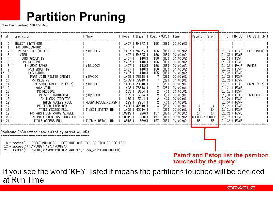 Partition Pruning Pstart and Pstop list the partition touched by the query.