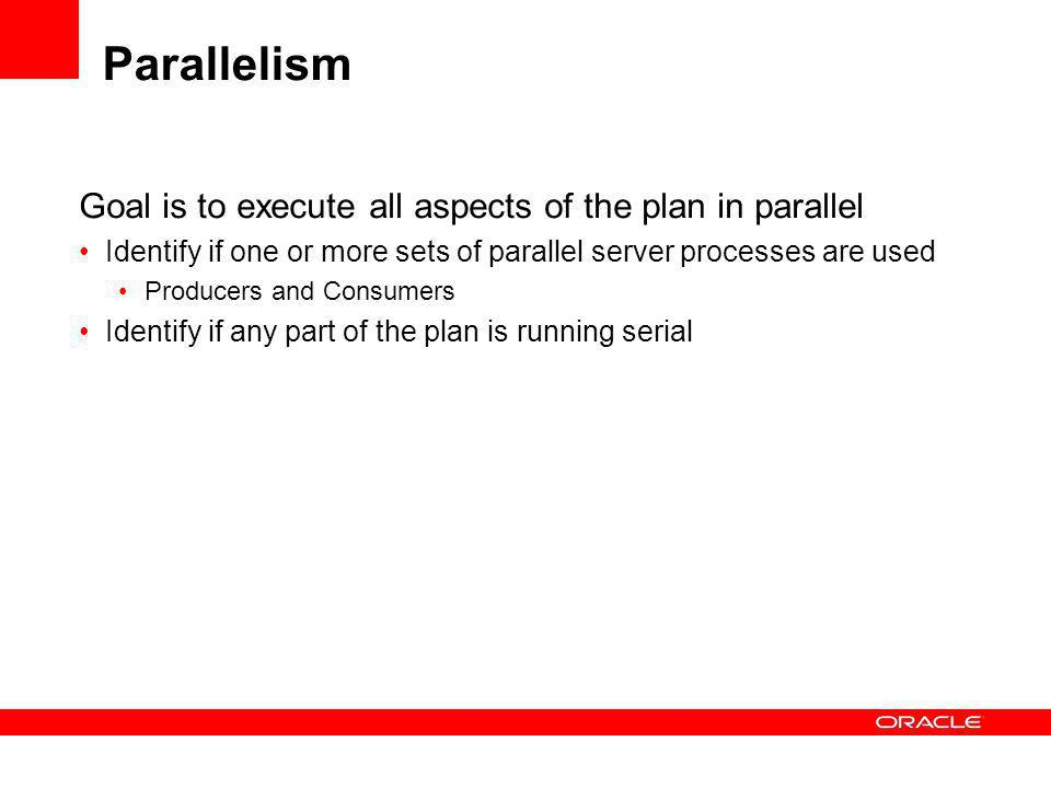 Parallelism Goal is to execute all aspects of the plan in parallel